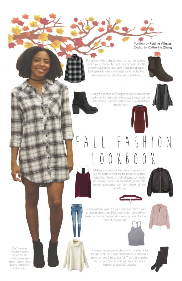 Fall fashion lookbook