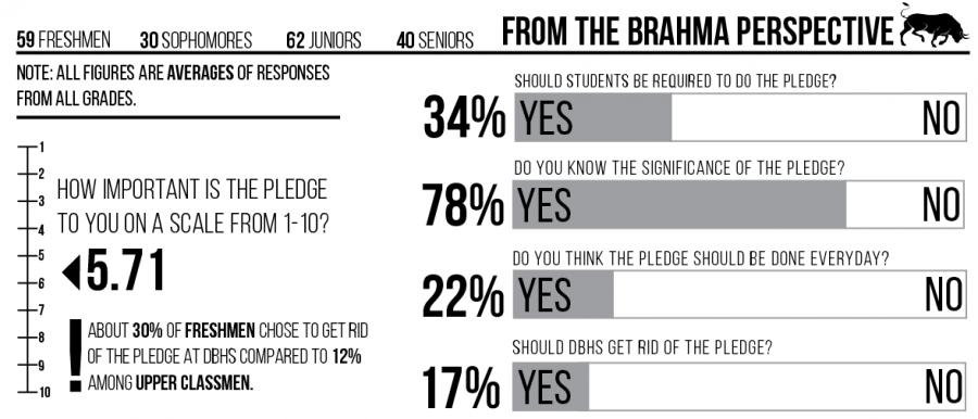 Pledge Polls Graphic
