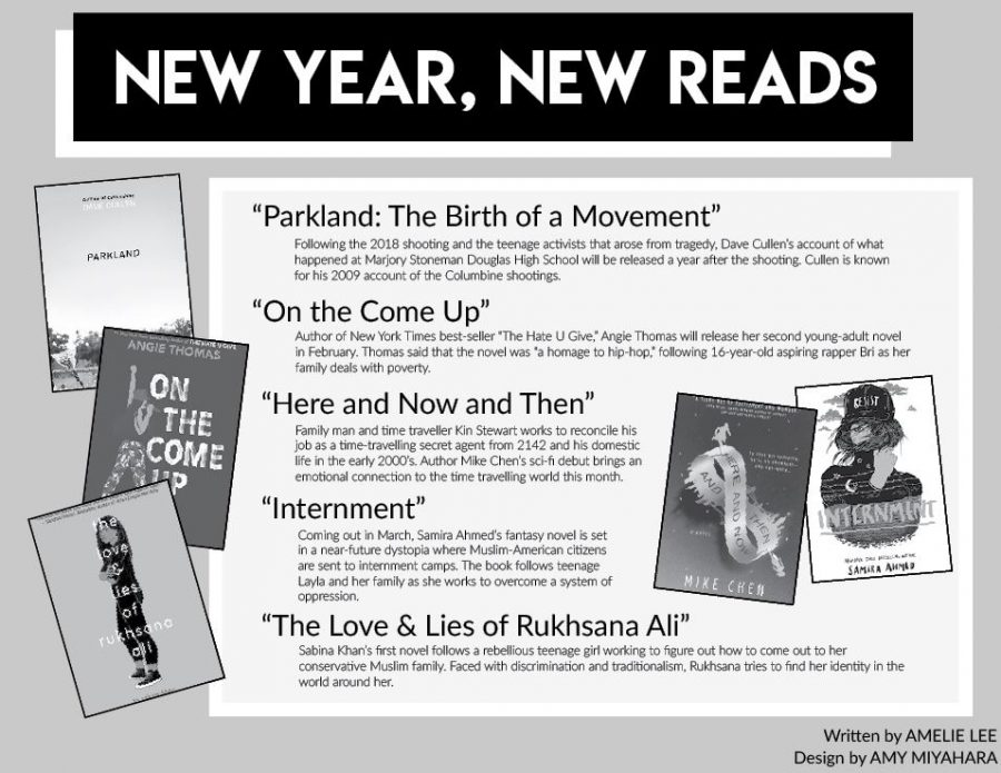 New Year, New Reads