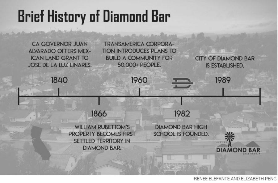 history of DB snip tool